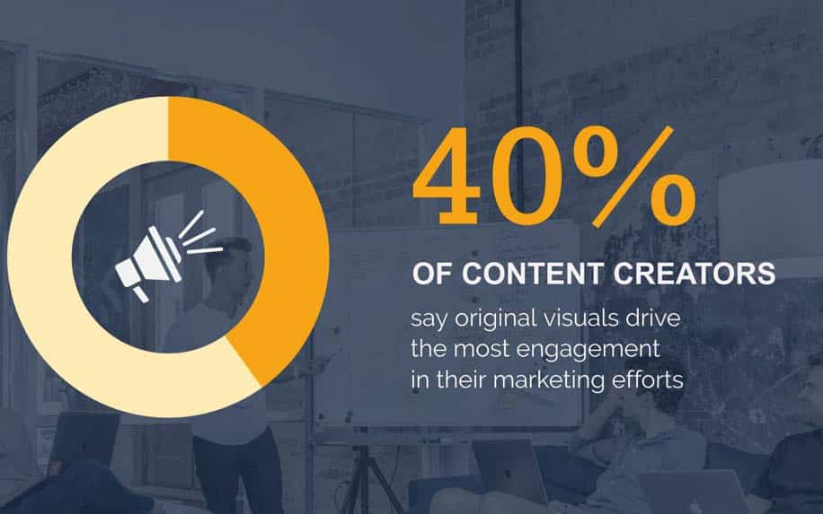 Create an infographic stats