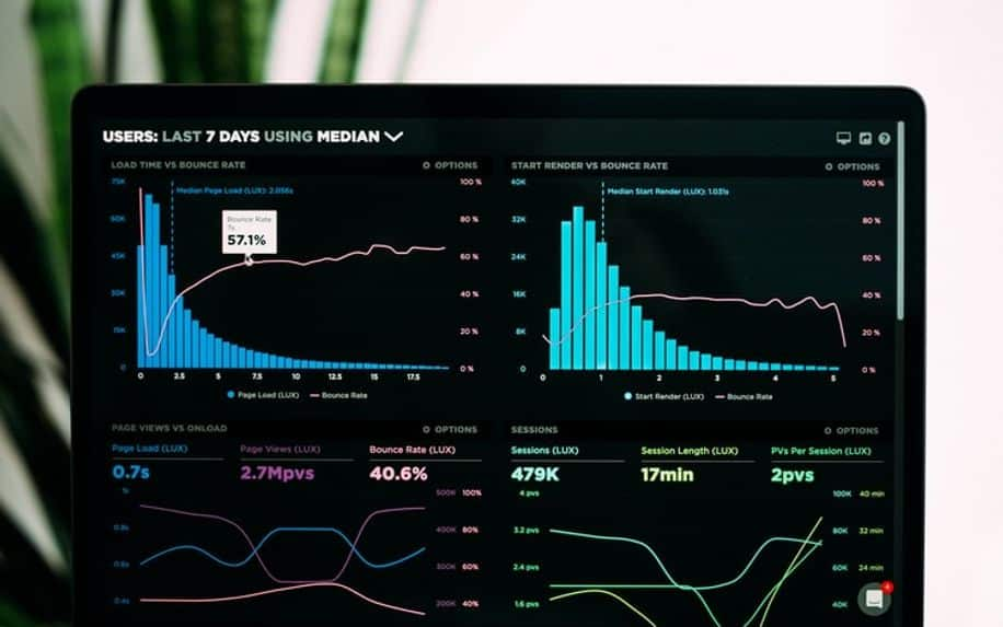 analysis of website performance