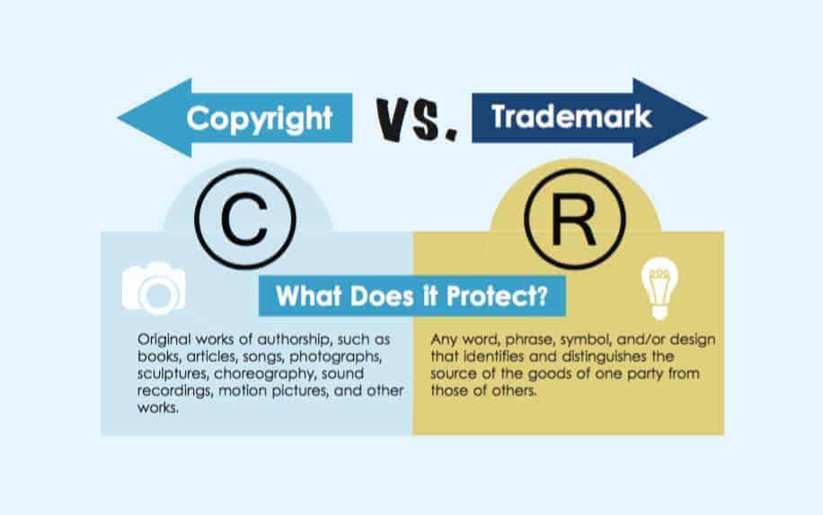 Copyright vs trademark infographic