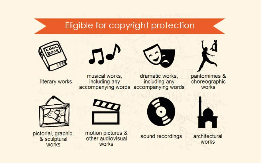 Copyright vs trademark what is covered by copyright