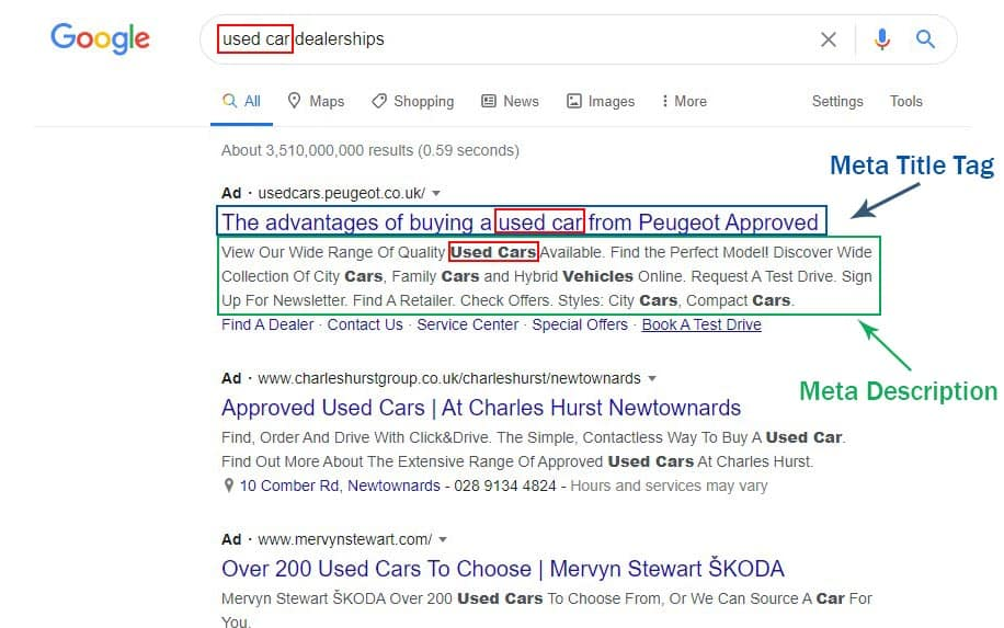 Example for meta keywords in google search