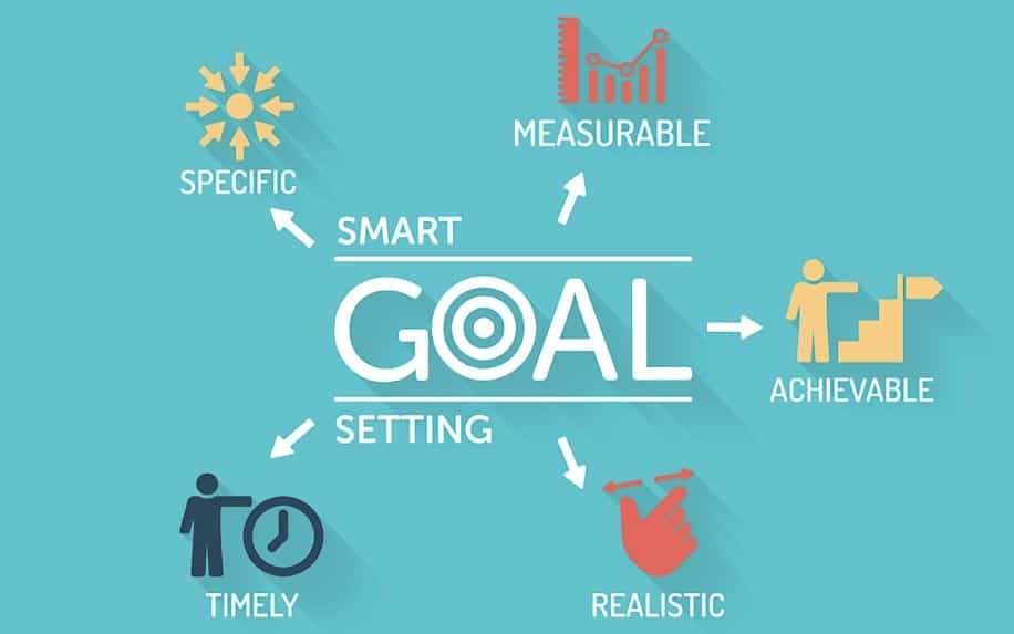 Business strategy SMART Goals infographic