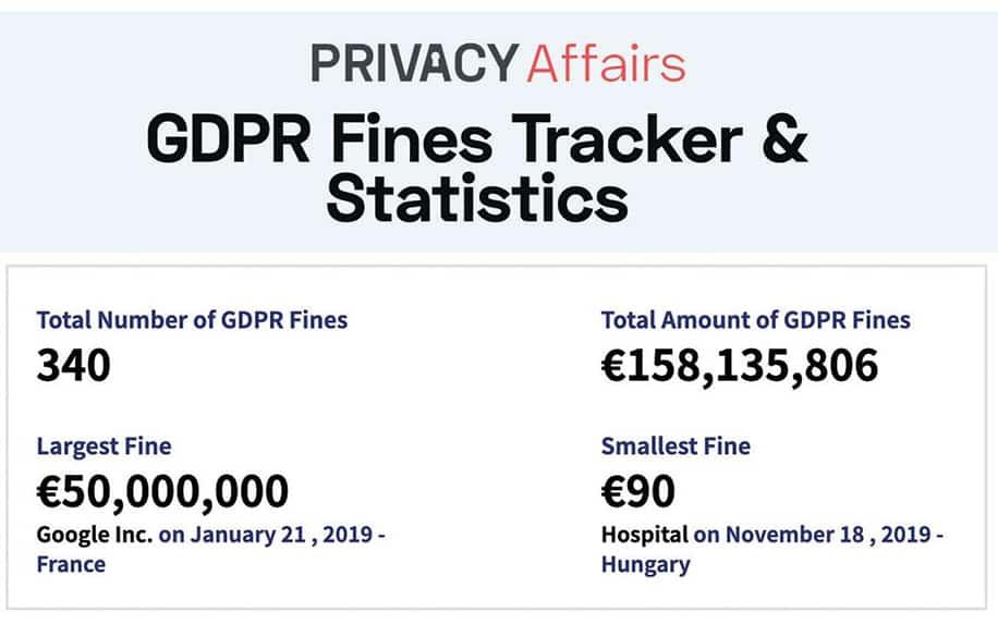 GDPR tracker infographic