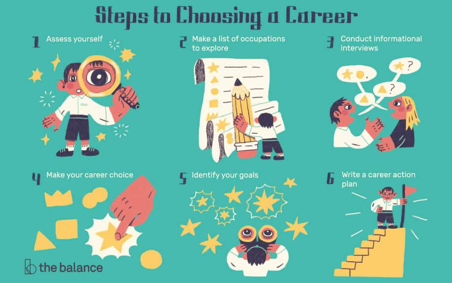 Career shift how to find a new career path