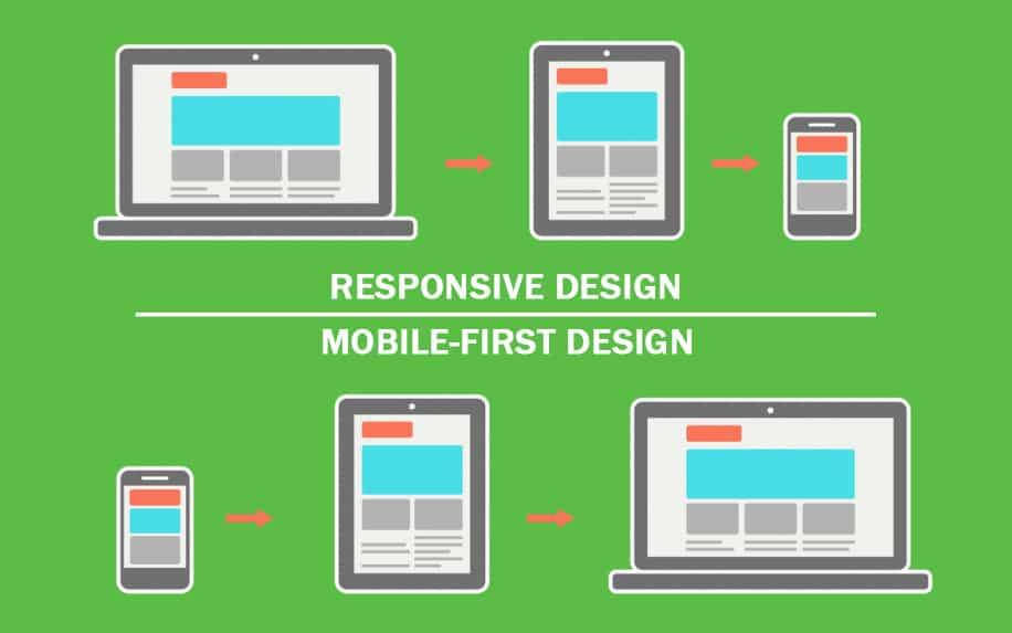 Responsive design graphic