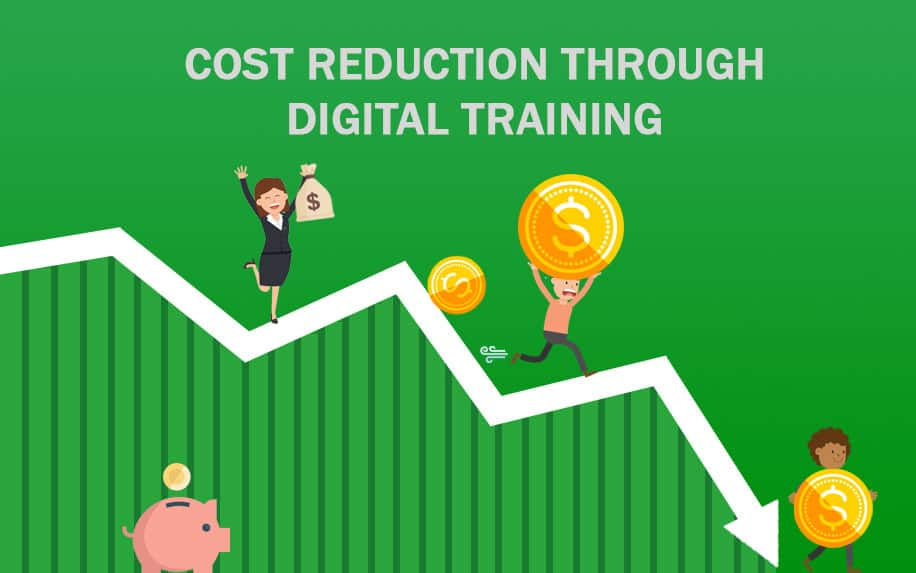 Cost reductions through digital training infographic