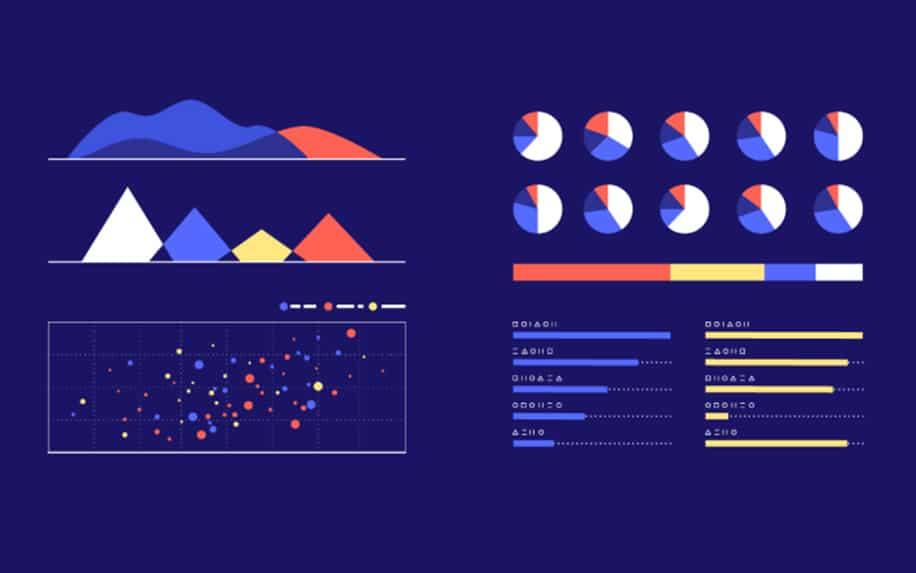 Data visualisation infographic