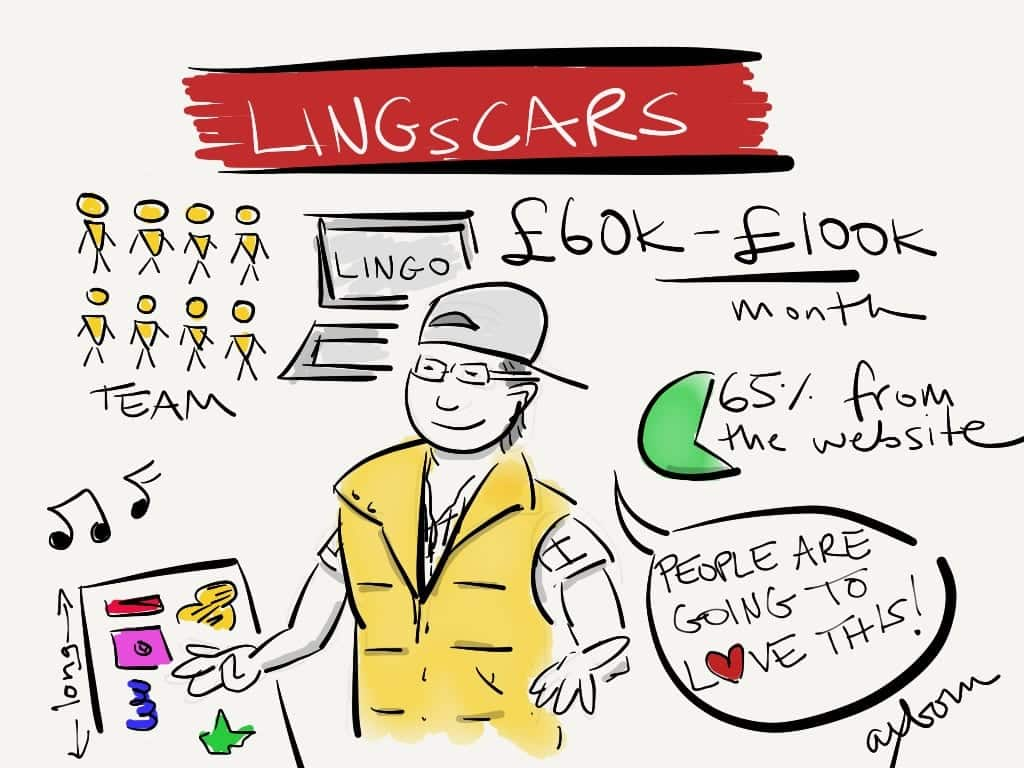 Lings cars image for content marketing mistakes blog