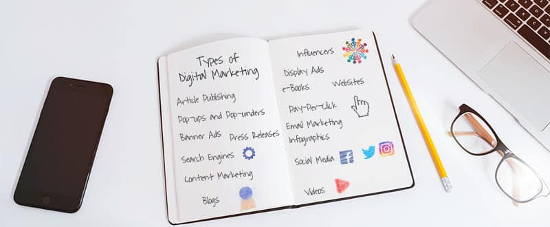 A Guide to the Types of Digital Marketing