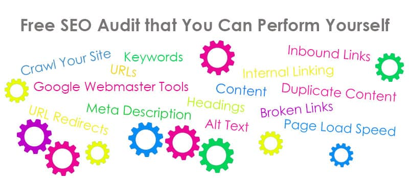 Free SEO Audit that You Can Perform Yourself