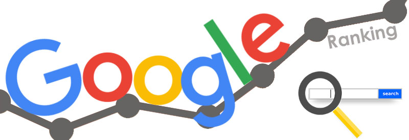 How to Check and Improve Your Google Ranking