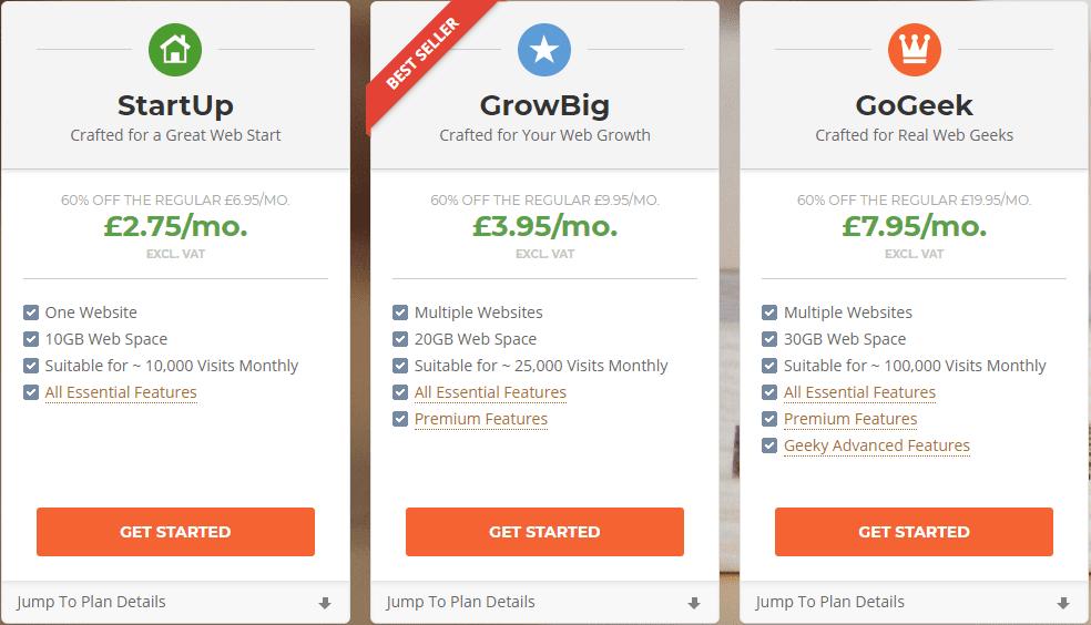 GoDaddy's pricing for WordPress. (Screenshot**)