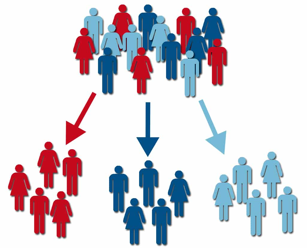 Image of customer segmentation groups