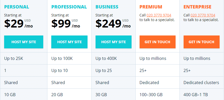 Comparing price list for WP Engine (Screenshot)