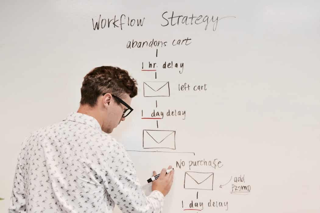 business strategy - types of business strategy - business strategies - workflow strategy