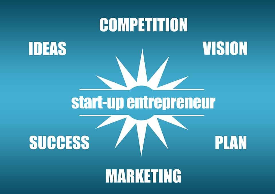 definition of entrepreneurship
