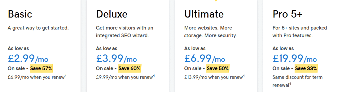 GoDaddy Updated Pricing WordPress Packages Pricing