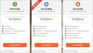 SiteGround  Hosting- Review 1