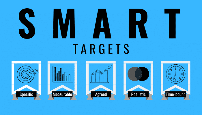What are business objectives. Using SMART Targets