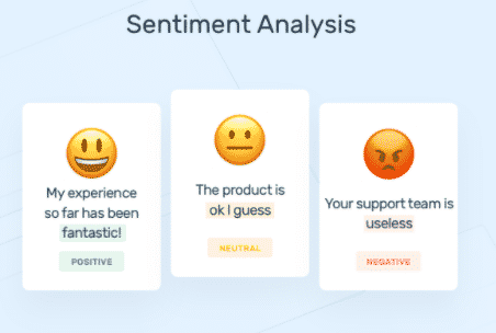 Hootsuite's sentiment analysis of users' experience raging from positive to negative.