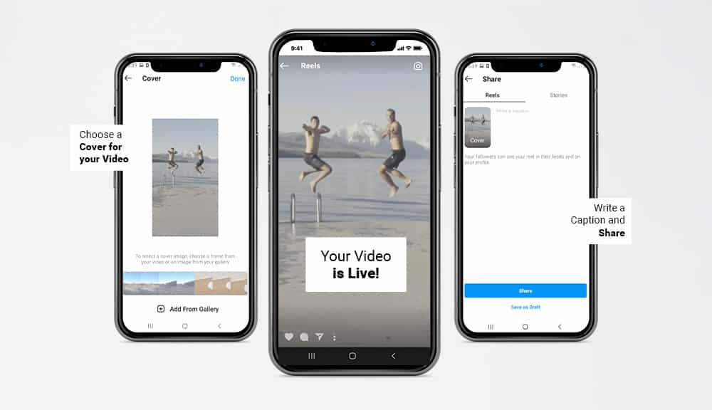 Three phone screens (L-R: one showing how to choose a Reel cover image, the middle one signposting the video is live and the last showing where to write a caption and share content