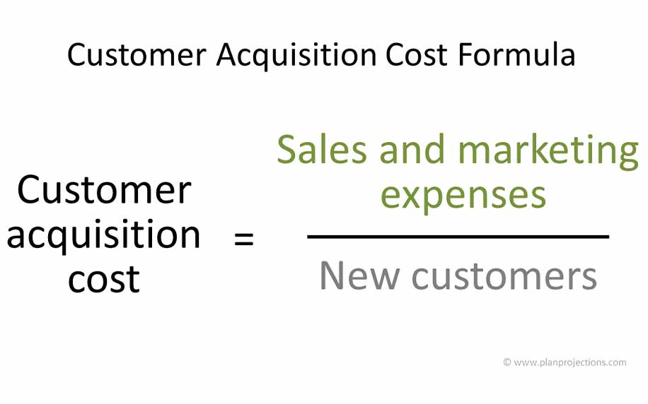 a diagram showing how to work out customer acquisition cost
