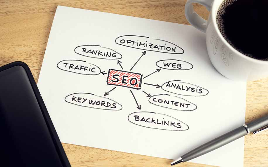a spider diagram with SEO detailing all the factors to consider when running a local seo audit