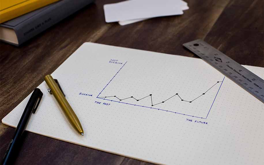 a graph can be used to demonstrate profitability which can be aided by good seo