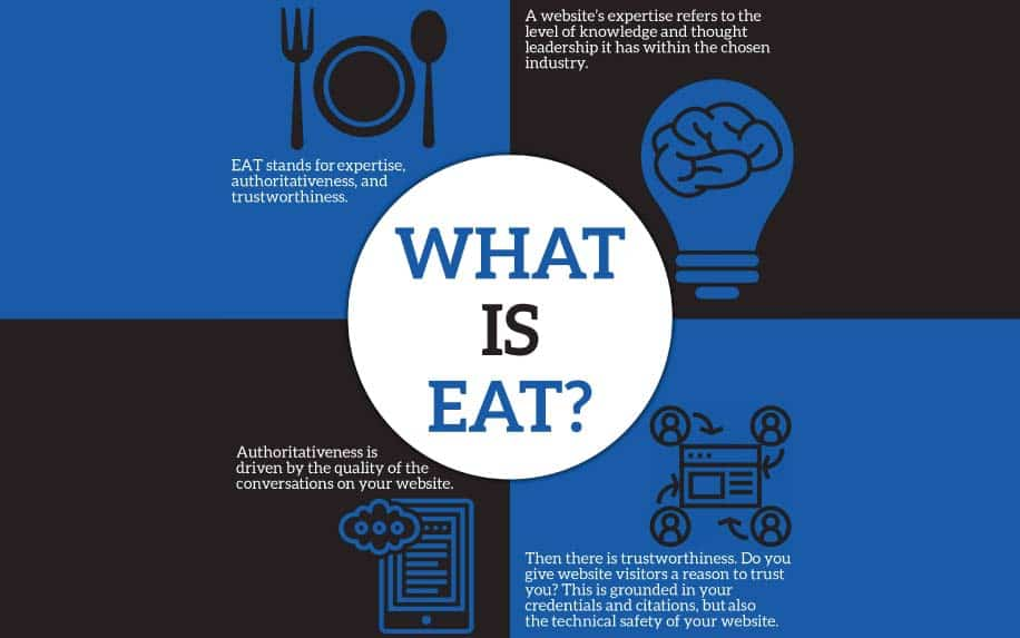 EAT content infographic
