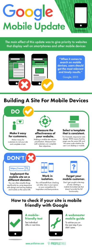 Google mobile update infographic