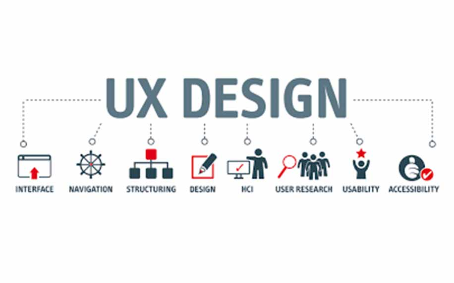 an infographic showing the importance of ux design