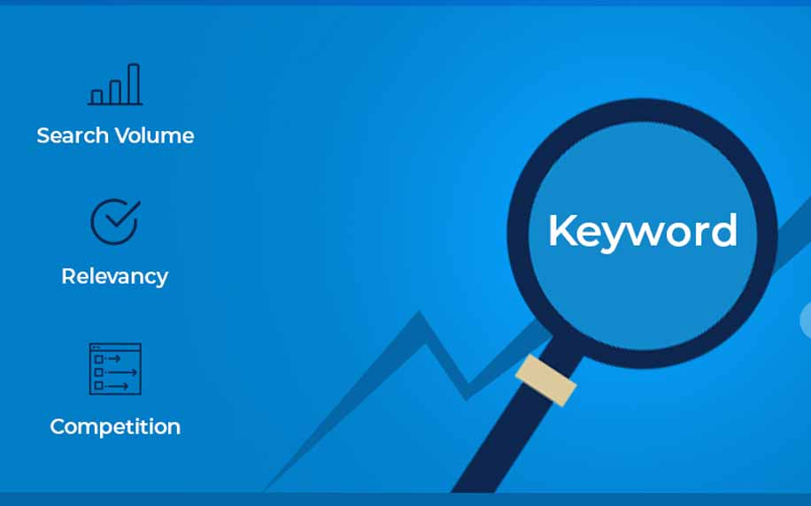 infographic highlighting key parts of keyword strategy