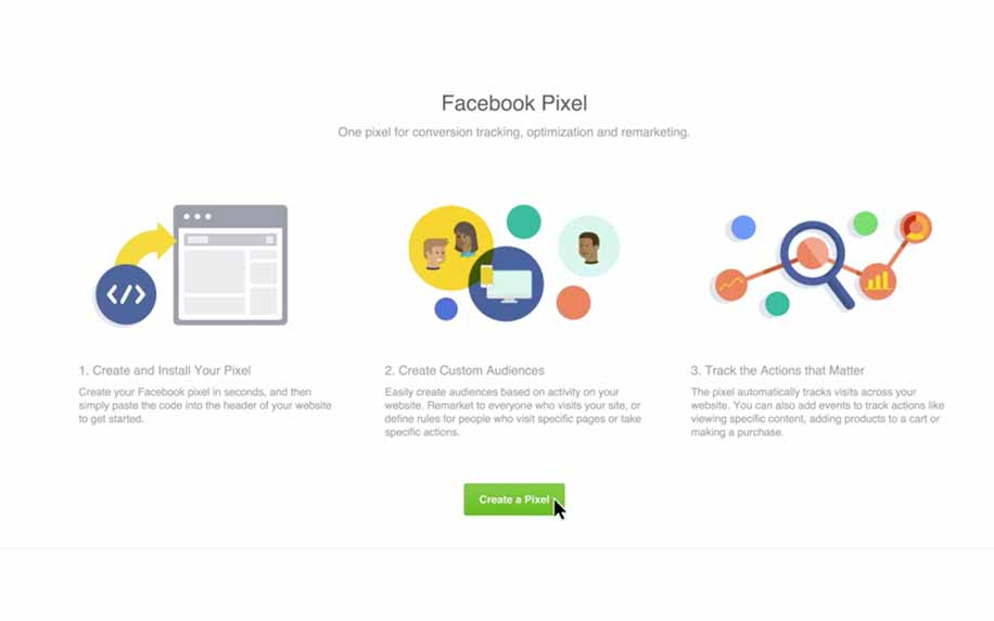 facebook dynamic ads pixel infographic