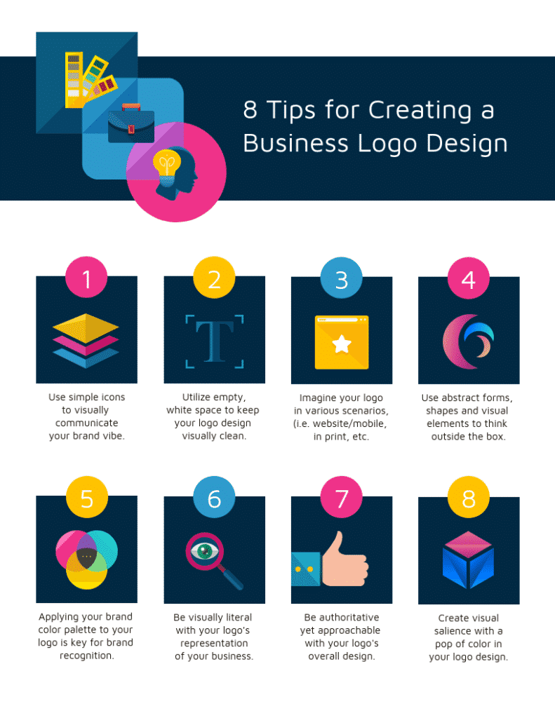 An infographic showing 8 different tips for creating your logo