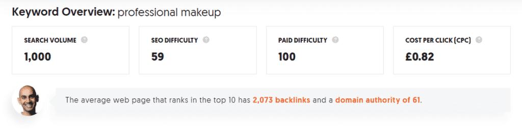 screenshot of keyword overview of keyword professional makeup - affiliate marketing