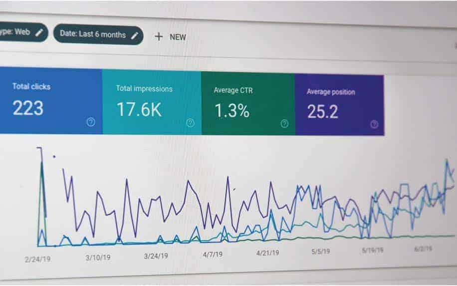 Organic traffic drops search console