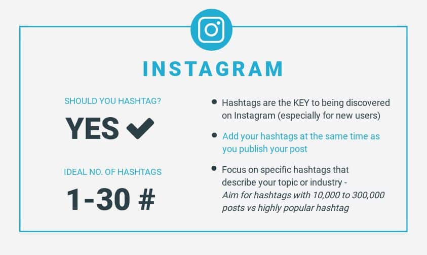 An infographic showing how hashtags can help boost your content.