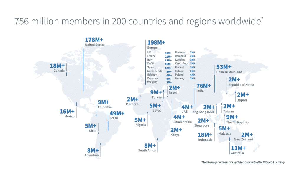 A map of the word showing how many users (by millions) LinkedIn has in different countries.